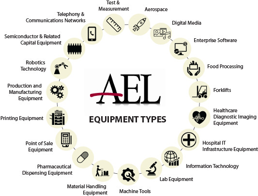 AEL Equipment Types